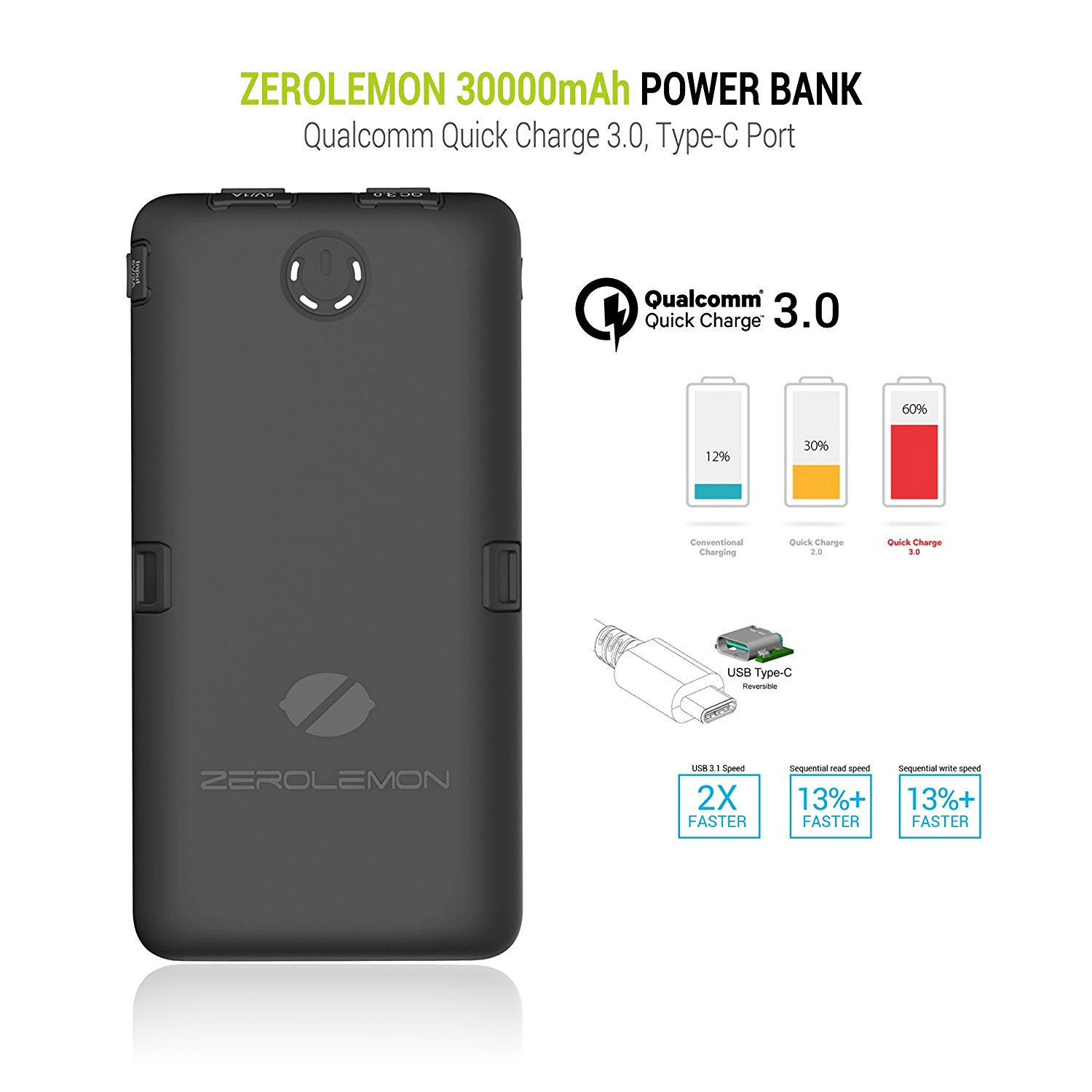 ZeroLemon ToughJuice 30, 000 Rugged Portable Power Bank