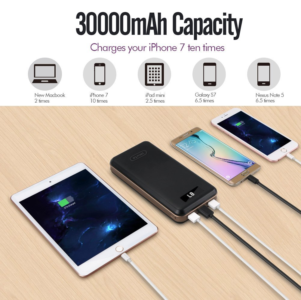 iMuto Ultra High Capacity Power Bank